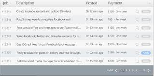 Paid Social Media Jobs Review - Social Media Jobs Description