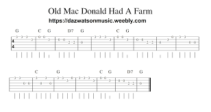 If you wanna learn easy rock and metal songs with distorted electric guitar sound click here →. Old Mac Donald Had A Farm Easy Guitar Tabs Guitar Lessons For Beginners Guitar Lessons Basic Guitar Lessons