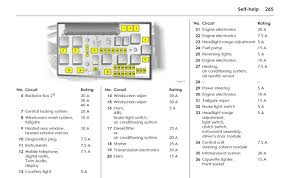 Fuse Box On Astra Wiring Diagram Rows