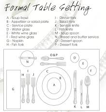 formal table settings. Receive Formal Table Settings E
