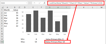 Excel Chart Axis Range Set Chart Axis Min And Max Based On A Cell Value Excel Off