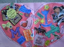 writingfix a mentor text suggestion for narrative & memoir writing Heart Map For Writers Workshop savanah 8th grader Writing Heart Map Printable