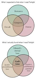 Edwards Venn Diagram Twilight Venn Diagrams For Big Bang Fans Glitter In The Sun