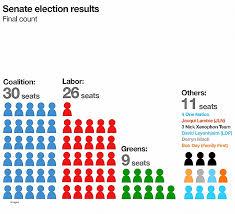 Oconnorhomesinc Com Minimalist House Of Representatives