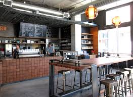 See o double you there is some trick behind the question what's it? How Do You Spell Portland S Best Coffee Shop Marathon Mouth