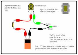 science for school home a potentiometer is a resistor that can be varied it is often called a variable resistor in this circuit the led gets brighter or dimmer as you turn the