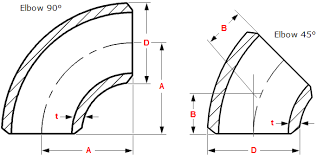 Dimensions And Dimensional Tolerances Of Long Radius Elbows