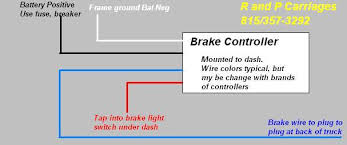trailer brake controller operation