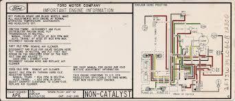 1996 ford 460 engine diagram diagram 1996 Ford Bronco Engine Wiring Diagram 94 Ford Bronco Wiring Diagram