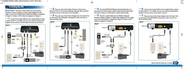 actiontec wcb3000n installation guide user manual 2 pages actiontec moca setup at Actiontec Network Diagram