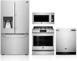 appliance repair washington dc.  Appliance Service Now Intended Appliance Repair Washington Dc P