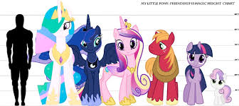 My Little Pony Personality Chart My Little Pony Characters And Setting Writeups Org
