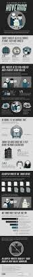 best helicopter parent ideas mom son quotes how is helicopter parent involvement in the workplace harming their adult children s potential infographic