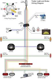 wiring diagram for 7 way trailer connector allove me trailer brake wiring diagram 7 way best 7 way trailer wire diagram pin wiring plug inside for connector