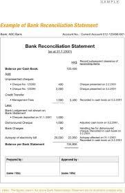 Exelent Bank Reconciliation Resume Motif Documentation Template