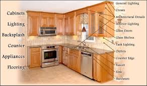 kitchen quick ship amp assembled cabinets popular home home depot