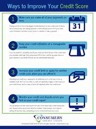 More important, though, is what happens once you start using your new credit card. How To Increase Your Credit Score