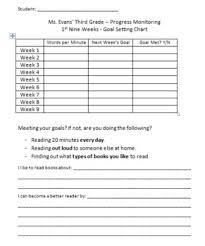 Goal Setting Chart Fluency