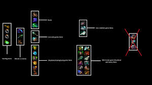 definitive offlane undying guide dota2