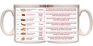 Details About Extended Bristol Stool Chart With Alternative Meanings Humour Mug Gift H60