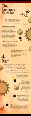 the importance of n festivals making life a celebration infographic the n calendar
