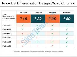 Price List Templates Interesting Price List Differentiation Design With 48 Columns PPT Images