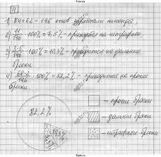 Решение домашняя контрольная работа работа №В по Математике  ГДЗ решебник по математике 6 класс Зубарева И И домашняя контрольная