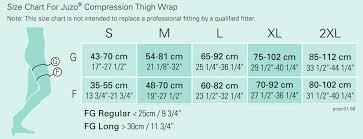 Juzo 6000fg Standard Short Stretch Compression Thigh Wrap