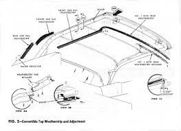 fords unlimited car club tech info convertible top repair the striker plates must be aligned the dowel pins prior to making other top adjustments the dowel pins are not adjustable a slight lateral adjustment