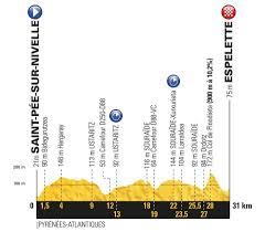 Tour De France 2018, Stage 20: Geraint Thomas All But Secures ...