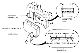 1997 honda civic fuse chart box diagram panel with 97 accord tech 97 honda civic dx fuse box diagram 97 honda civic horn wiring diagram astonishing fuse box gallery best
