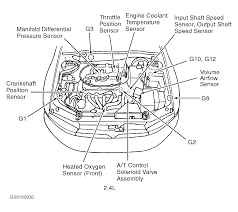 mitsubishi galant engine diagram wiring diagram structure 1997 mitsubishi galant engine diagram wiring diagram mitsubishi galant engine diagram 1997 mitsubishi galant engine