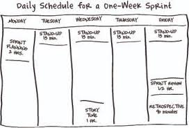 Scrum Meeting Template Scrum A Breathtakingly Brief And Agile Introduction