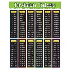 Division tables chart | Chart, Activities and Decorating