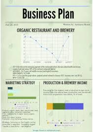 Restaurant Business Plan Special Restaurant Business Plan Ppt Restaurant Business Plan 14