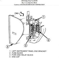 2003 dodge ram 1500 fuse box wiring diagram 03 dodge ram fuse box wiring diagram