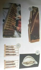 20 alat musik tradisional dan daerah asalnya yang perlu diketahui. Identifikasikan Alat Alat Musik Pada Gambar Apakah Nama Alat Alat Mustersebut Dan Dari Mana Brainly Co Id