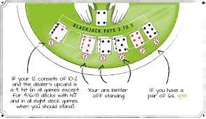 Blackjack Odds How To Further Reduce The House Edge