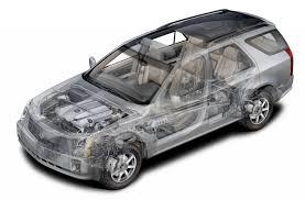 2005 Cadillac SRX Image. https://www.conceptcarz.com/images ...