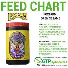 Fox Farm Feeding Chart Foxfarm Open Sesame