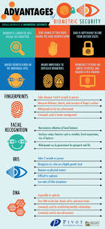 Security Biometric Infographic Of Advantages Post