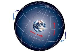Understand Star Co Ordinates And Star Charts