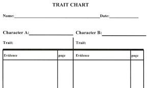 Lpcomputerlab Grade 4 Trait Chart Graphic Organizer