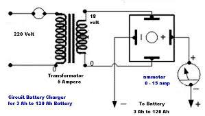 car battery diagram car image wiring diagram car battery circuit diagram car wiring schematic diagram on car battery diagram
