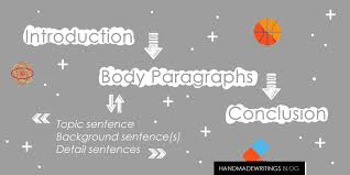 narrative essay outline blog narrative essay outline parts