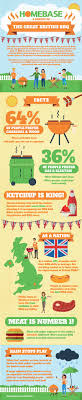 Kitchen Blinds Homebase The Great British Bbq Survival Guide Bbq Tips At Homebase