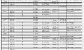 54 Organized Metric Tire Equivalent Chart