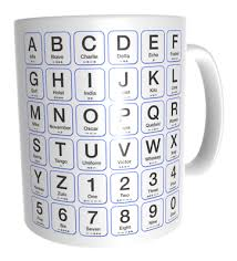 The nato phonetic alphabet is a spelling alphabet used by airline pilots, police, the military, and others the phonetic alphabet has been around for a long time, but has not always been the same. Ham Amateur Radio Learn Morse Code Phonetic Alphabet Cw Perfect Cuppa Ebay
