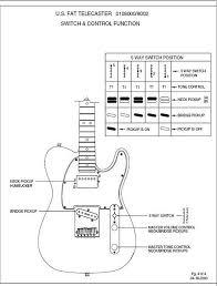 fender hot rod telecaster wiring diagram wiring diagrams and wiring 39 52 hot rod v us fat tele telecaster guitar forum