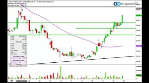 Grcu Stock Chart Green Cures Botanical Distribution Inc Grcu Stock Chart Technical Analysis For 6 18 14